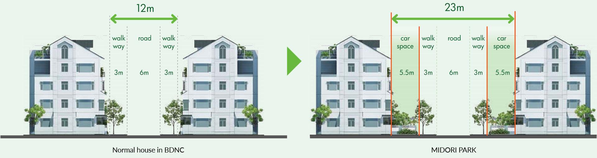 open-in-design